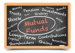 Wordcloud Mutual Funds