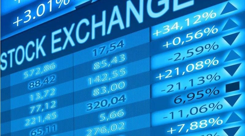 Stocks Investment: Common Stock Types, General Stock Profile