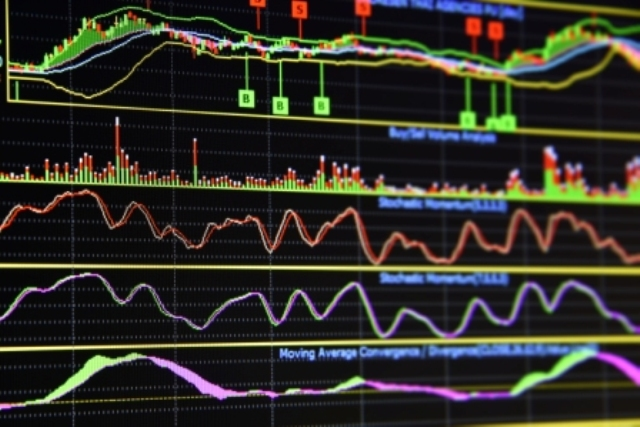 Trading Strategies Using the RSI Indicator