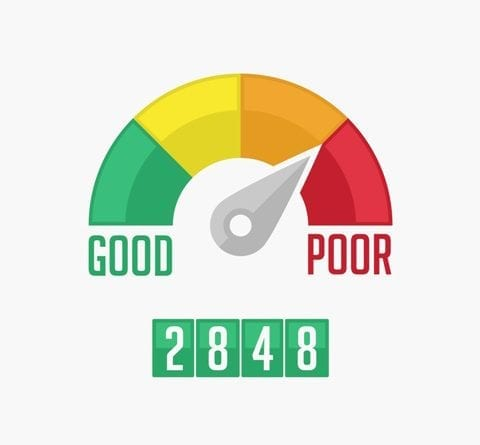 How Your Credit Score Is Calculated