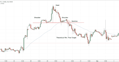 Short-Term Trading Strategies That Really Work