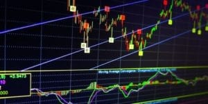 Basic Techniques In Technical Analysis