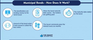 Municipal Bonds - How Does It Work