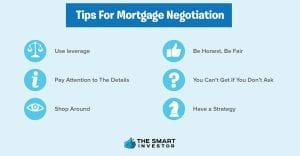 Mortgage negotiation tips