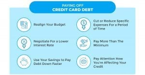Pay off credit card debt tips