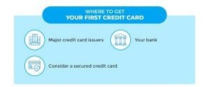 where to get your first credit card