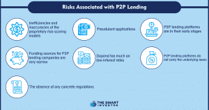 Risks Associated with P2P Lending