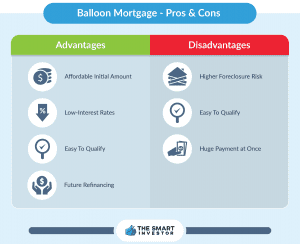 balloon mortgage pros and cons