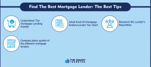 tips to find the best mortgage lender