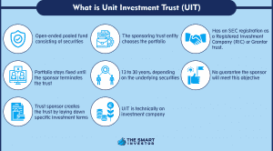 what is unit investment trust