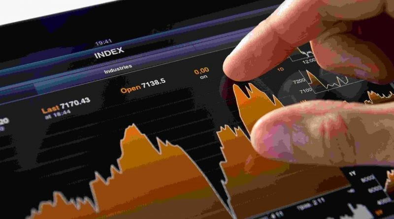 5 Most Common Technical Indicators To Use