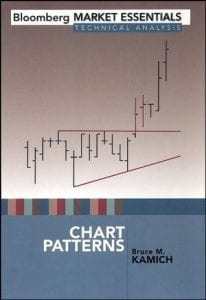 chart patterns (Bloomberg Financial) by Bruce Kamich book review