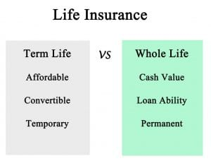 Term Vs Whole Life Insurance: