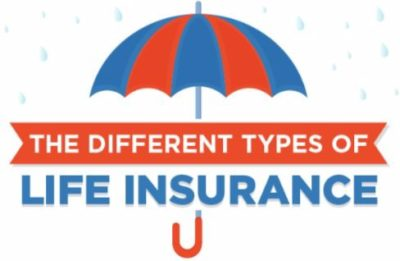 Life Insurance sign
