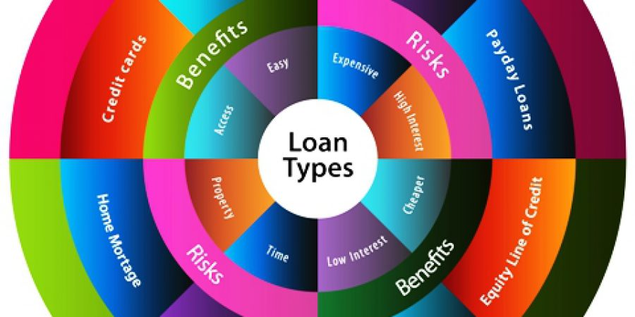 Overview Of The Different Types Of Loans